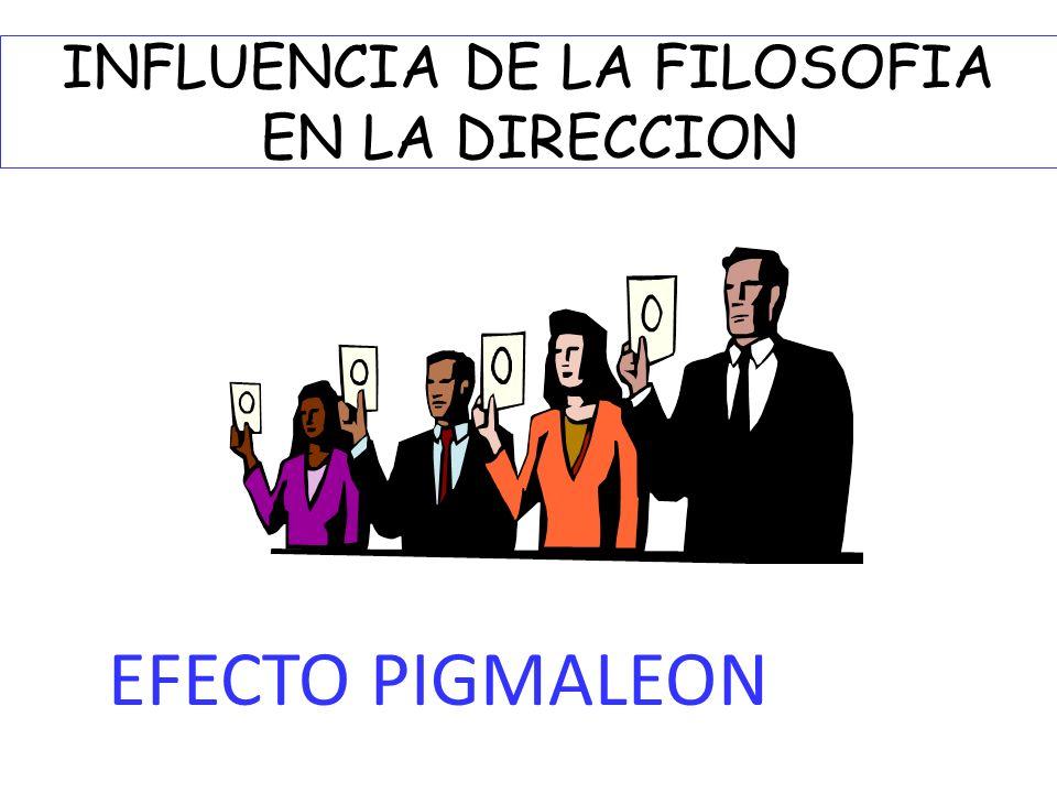 INFLUENCIA DE LA FILOSOFIA EN LA DIRECCION EFECTO PIGMALEON