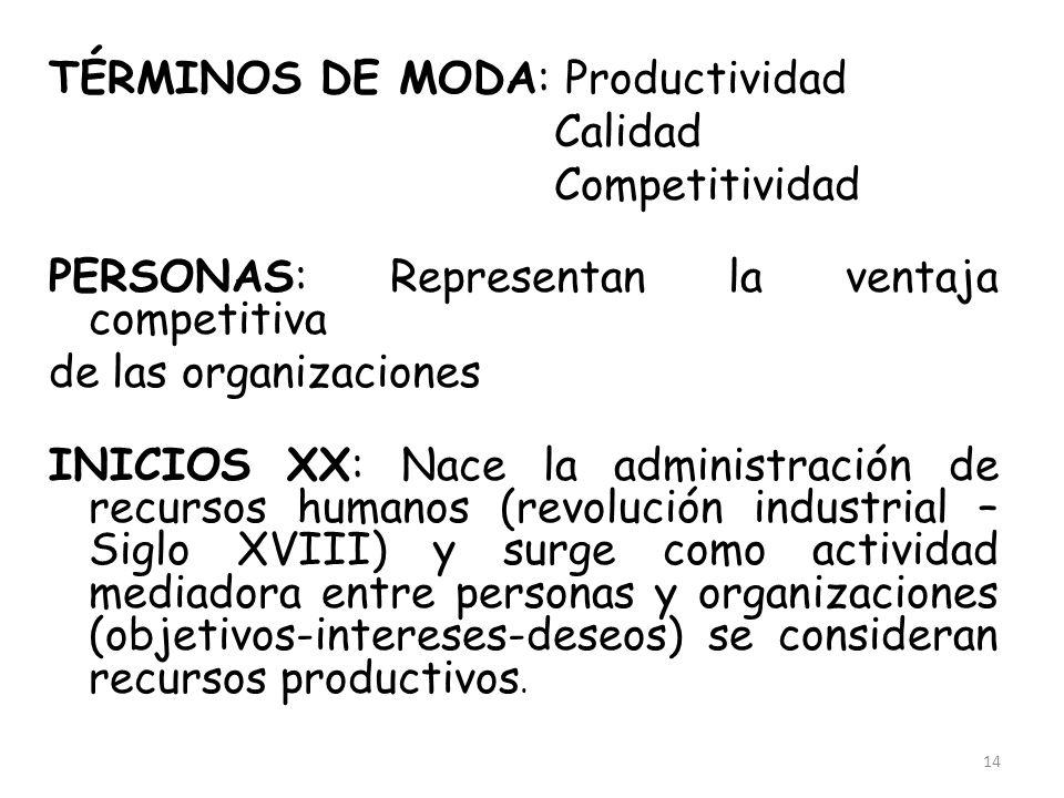14 TÉRMINOS DE MODA: Productividad Calidad Competitividad PERSONAS: Representan la ventaja competitiva de las organizaciones INICIOS XX: Nace la admin