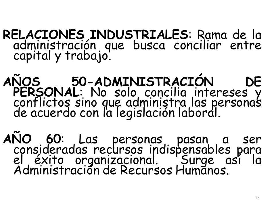 15 RELACIONES INDUSTRIALES: Rama de la administración que busca conciliar entre capital y trabajo. AÑOS 50-ADMINISTRACIÓN DE PERSONAL: No solo concili