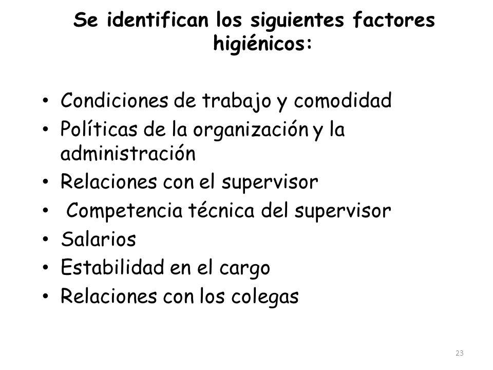 23 Se identifican los siguientes factores higiénicos: Condiciones de trabajo y comodidad Políticas de la organización y la administración Relaciones c