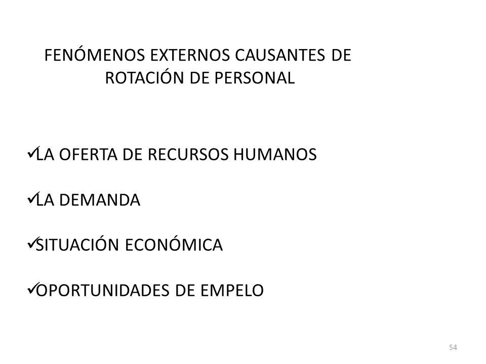 54 FENÓMENOS EXTERNOS CAUSANTES DE ROTACIÓN DE PERSONAL LA OFERTA DE RECURSOS HUMANOS LA DEMANDA SITUACIÓN ECONÓMICA OPORTUNIDADES DE EMPELO