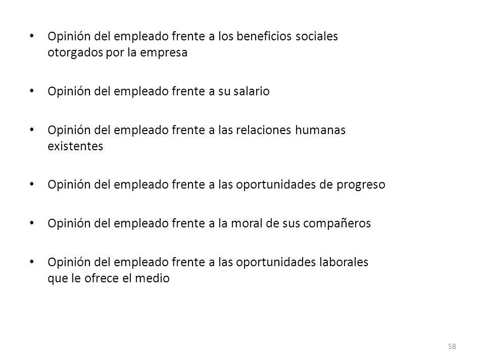 58 Opinión del empleado frente a los beneficios sociales otorgados por la empresa Opinión del empleado frente a su salario Opinión del empleado frente