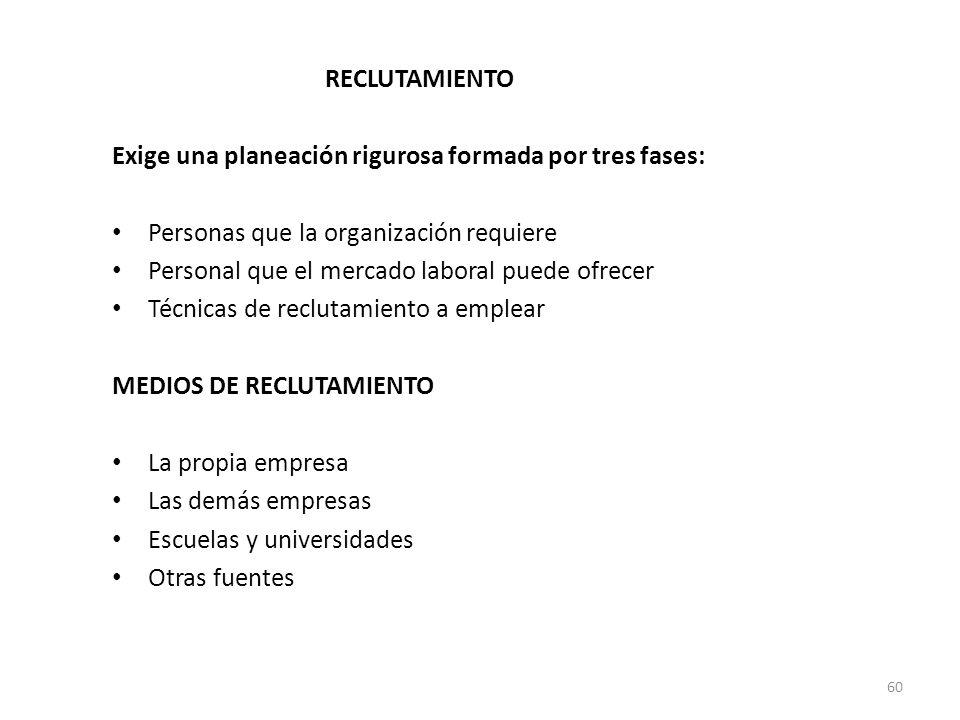 60 RECLUTAMIENTO Exige una planeación rigurosa formada por tres fases: Personas que la organización requiere Personal que el mercado laboral puede ofr