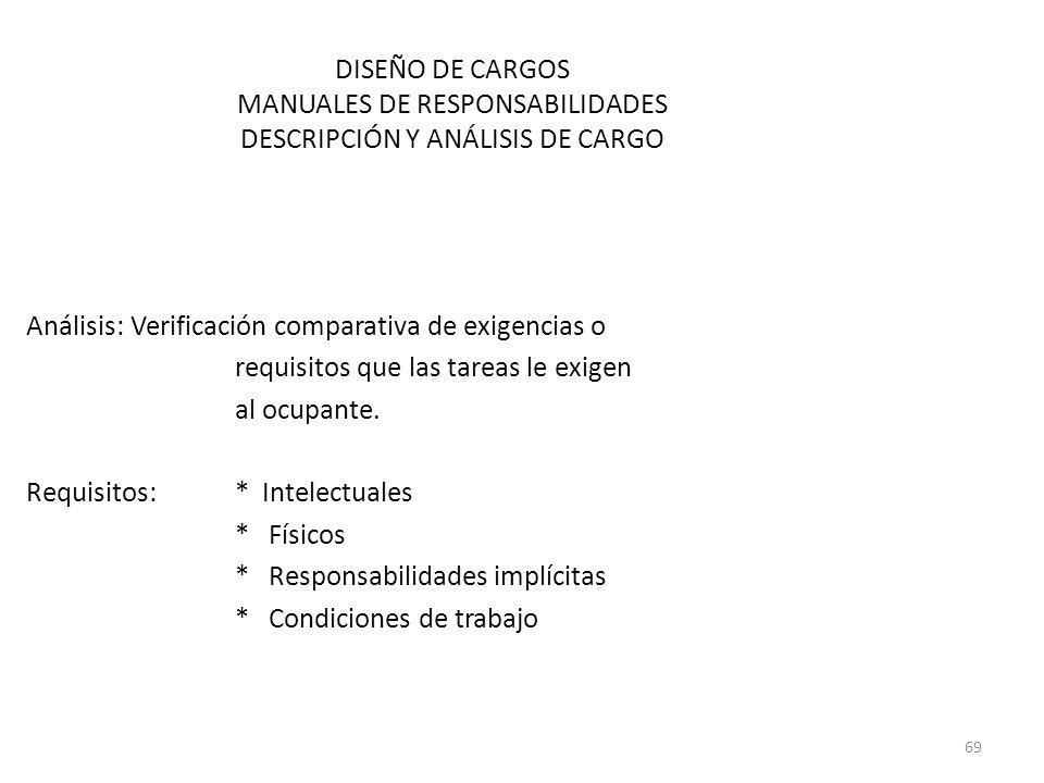 69 DISEÑO DE CARGOS MANUALES DE RESPONSABILIDADES DESCRIPCIÓN Y ANÁLISIS DE CARGO Descripción:Exposición de funciones y tareas Análisis:Verificación c
