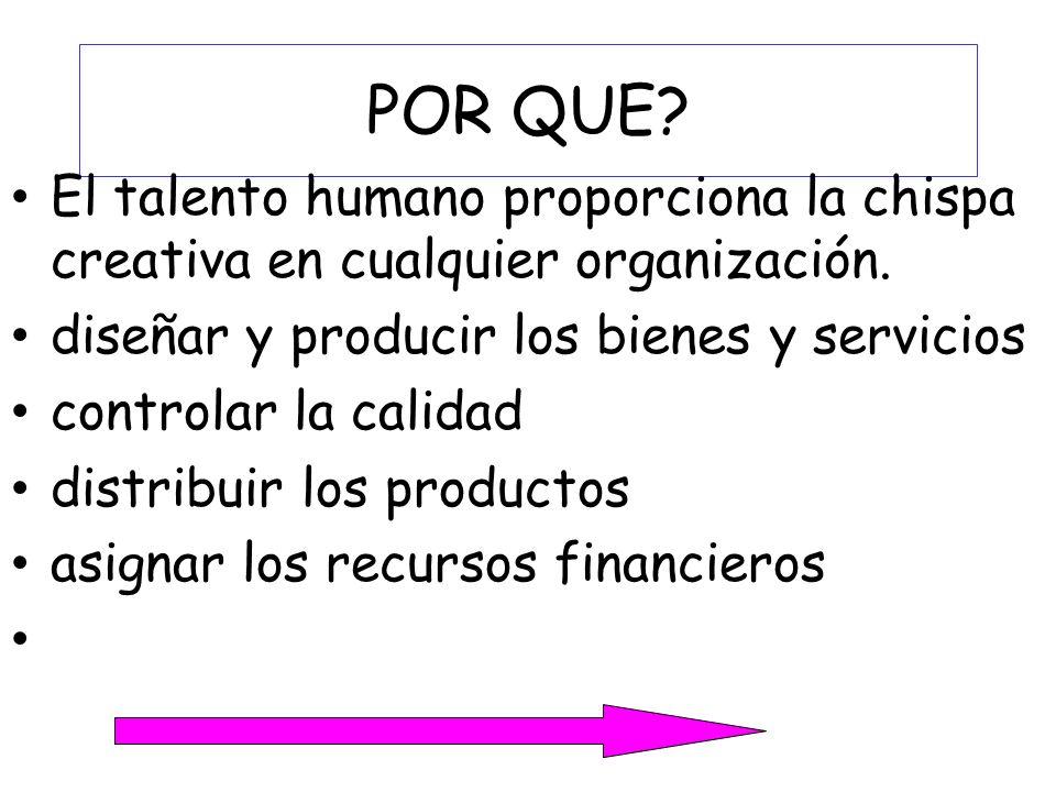 POR QUE? El talento humano proporciona la chispa creativa en cualquier organización. diseñar y producir los bienes y servicios controlar la calidad di