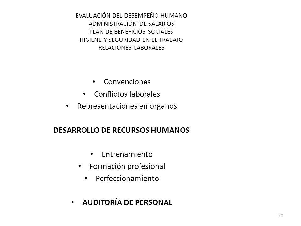 70 EVALUACIÓN DEL DESEMPEÑO HUMANO ADMINISTRACIÓN DE SALARIOS PLAN DE BENEFICIOS SOCIALES HIGIENE Y SEGURIDAD EN EL TRABAJO RELACIONES LABORALES Sindi