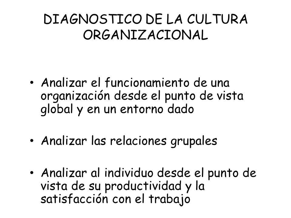 DIAGNOSTICO DE LA CULTURA ORGANIZACIONAL Analizar el funcionamiento de una organización desde el punto de vista global y en un entorno dado Analizar l