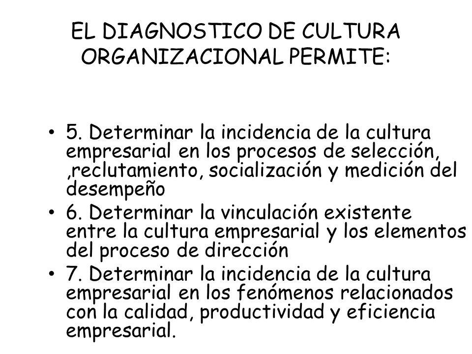 EL DIAGNOSTICO DE CULTURA ORGANIZACIONAL PERMITE: 5. Determinar la incidencia de la cultura empresarial en los procesos de selección,,reclutamiento, s