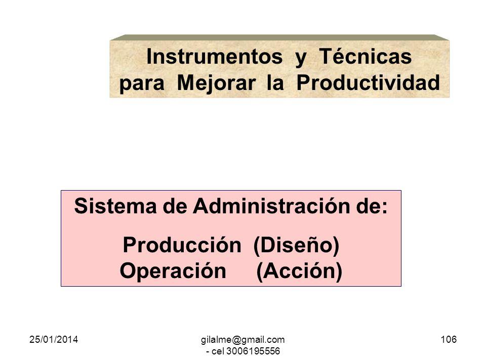 25/01/2014gilalme@gmail.com - cel 3006195556 105 La Productividad implica: Relación Insumos - Servicios, en un período con resultado de Calidad Medici