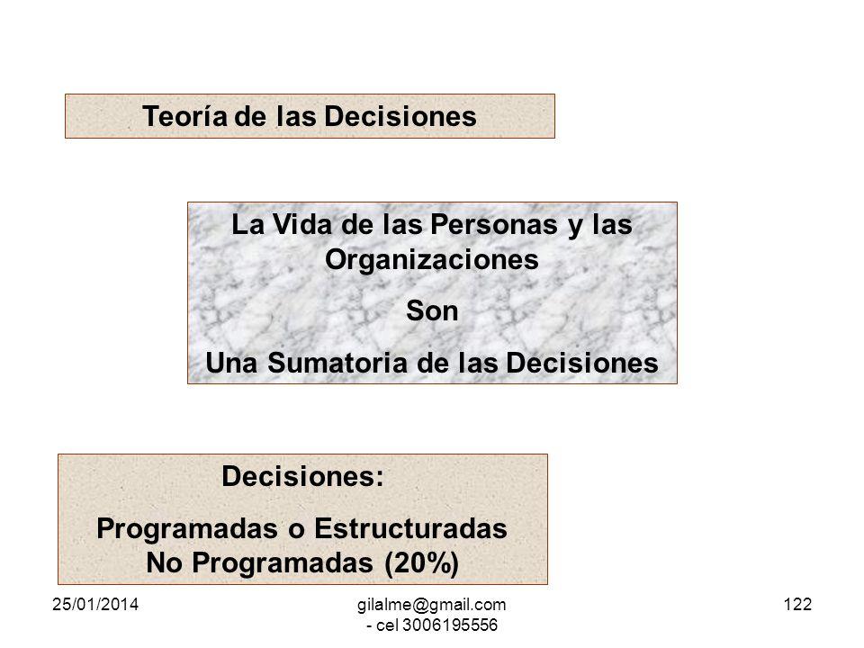 25/01/2014gilalme@gmail.com - cel 3006195556 121 Teoría de las Decisiones Escala de Necesidades Administración por Objetivos Administración por Proces