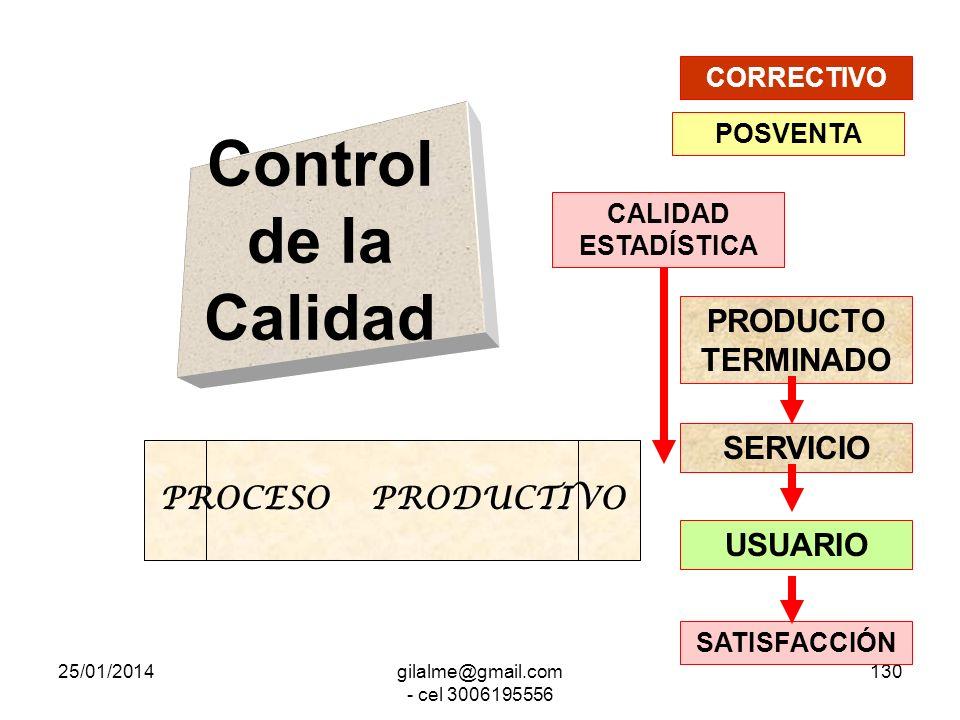 25/01/2014gilalme@gmail.com - cel 3006195556 129 Teoría Z Círculos de Calidad Seguridad Social Autocontrol Participación Utilidades Seguridad Laboral