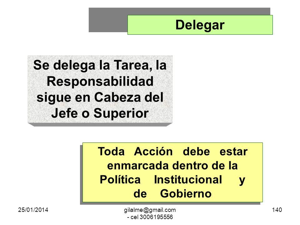 25/01/2014gilalme@gmail.com - cel 3006195556 139 » Delegación » Dirección del Entorno