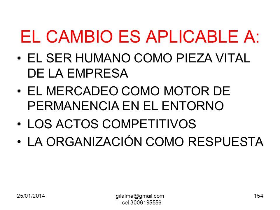 25/01/2014gilalme@gmail.com - cel 3006195556 153 Lo mas Importante será el Articular todos los Desarrollos del Pensamiento Administrativo en forma Int