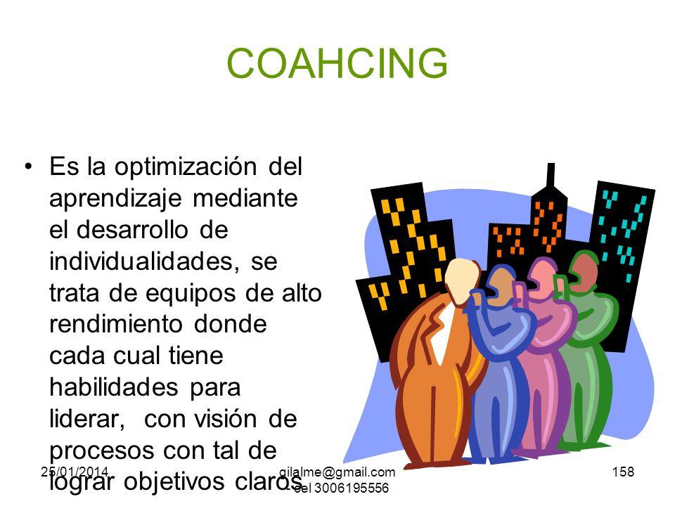 25/01/2014gilalme@gmail.com - cel 3006195556 157 CAPITAL INTELECTUAL Consiste en la sumatoria de los saberes, habilidades, destrezas y competencias de