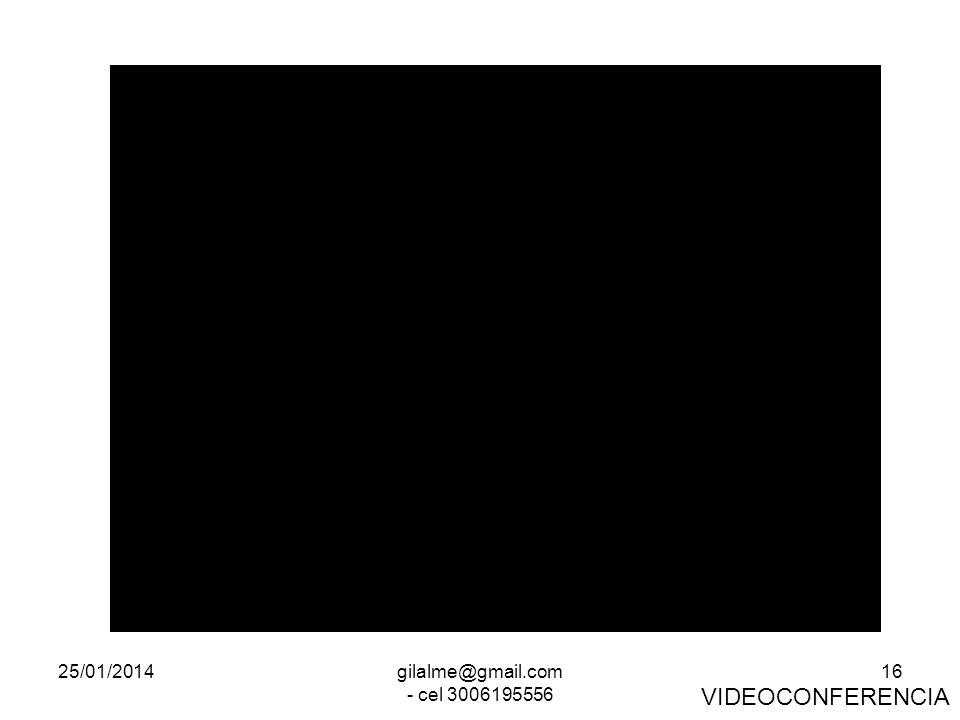 25/01/2014gilalme@gmail.com - cel 3006195556 15 ESTADO Y GERENCIA PUBLICA El CAMBIO EN EL PAPEL DEL Estado ha implicado cambios en la Dirección y Cond