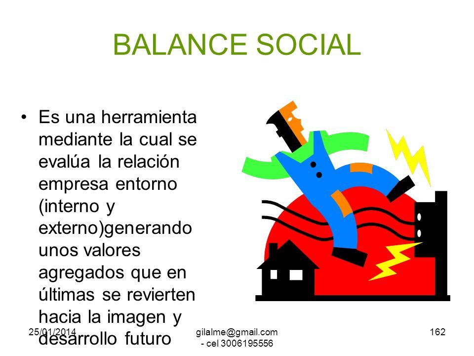 25/01/2014gilalme@gmail.com - cel 3006195556 161 INTELIGENCIA EMOCIONAL Se refiere al conjunto de capacidades emocionales que el ser humano desarrolla