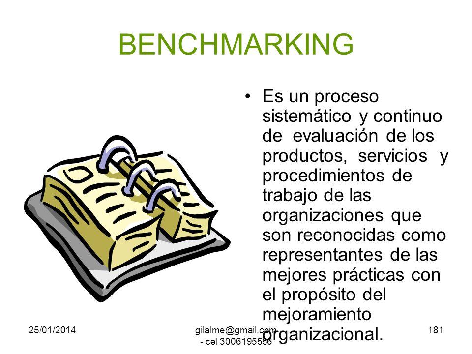 25/01/2014gilalme@gmail.com - cel 3006195556 180 REINGENIERIA Estrategia mediante la cual una organización redefine su presente con base en los aprend