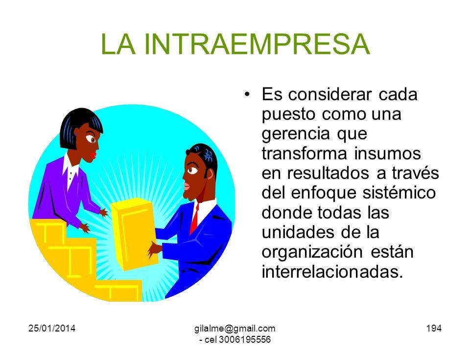 25/01/2014gilalme@gmail.com - cel 3006195556 193 KAIZEN O Mejoramiento continuo, consiste en la adaptabilidad de los equipos de trabajo para que media