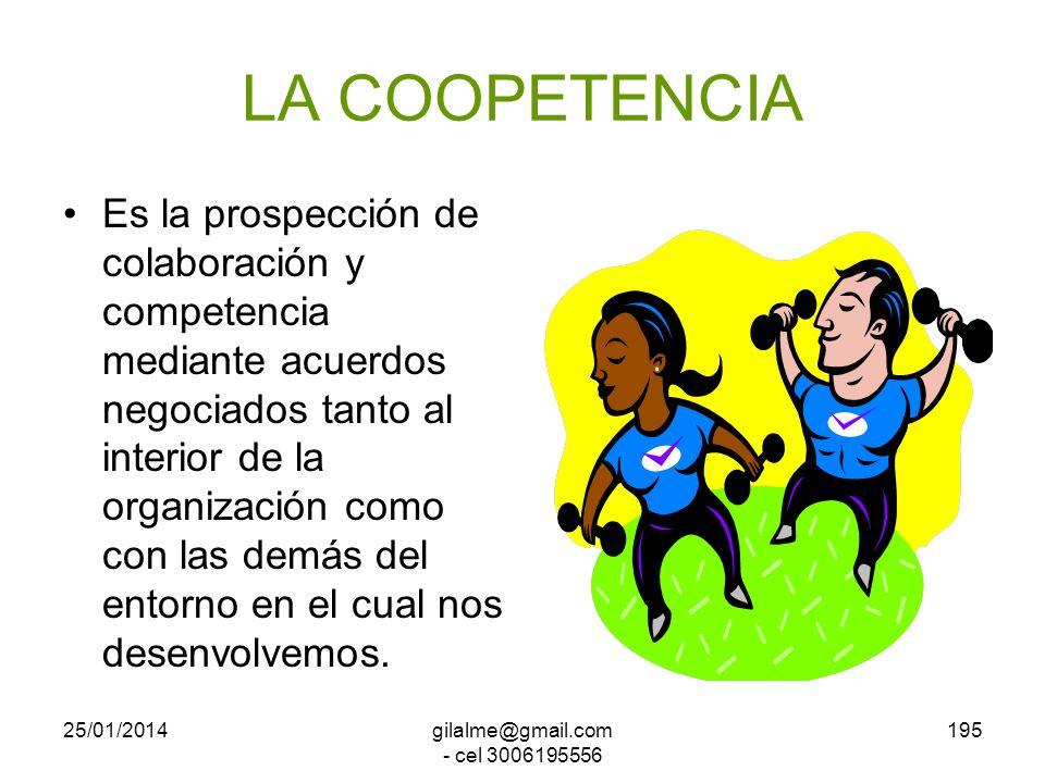 25/01/2014gilalme@gmail.com - cel 3006195556 194 LA INTRAEMPRESA Es considerar cada puesto como una gerencia que transforma insumos en resultados a tr