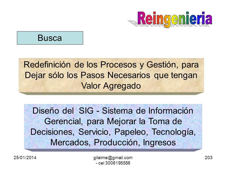 25/01/2014gilalme@gmail.com - cel 3006195556 202 Conjunto de Reformas Administrativas con el Propósito de Enfrentar la Dinámica Normativa y la Compete