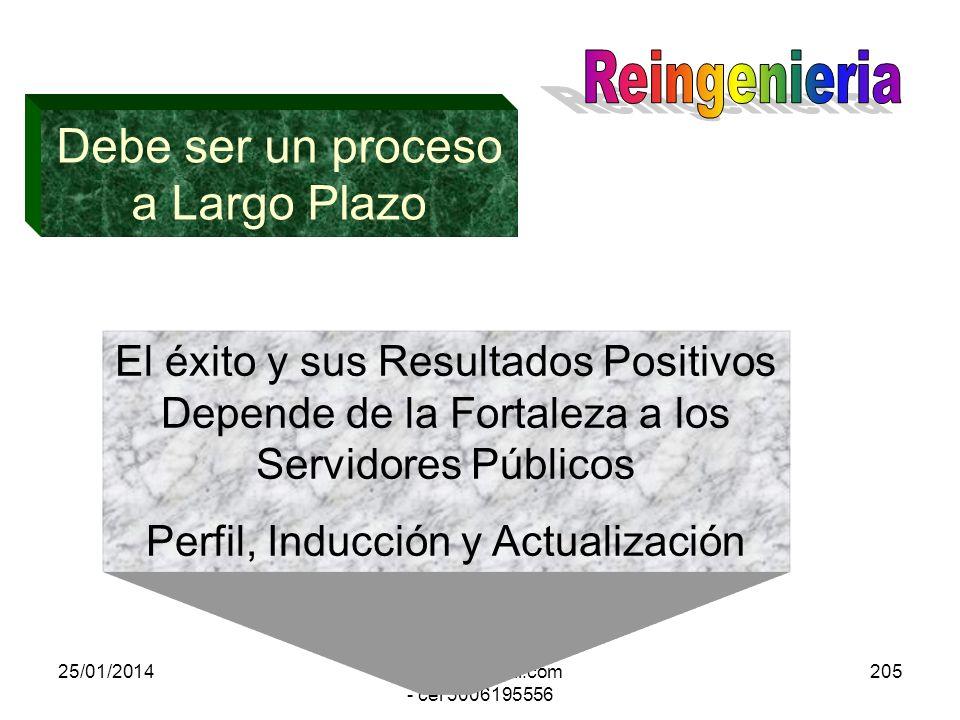 25/01/2014gilalme@gmail.com - cel 3006195556 204 Resulta de: Aprendizaje del Control Total de la Calidad, Planeación Estratégica, Sistemas de Informac