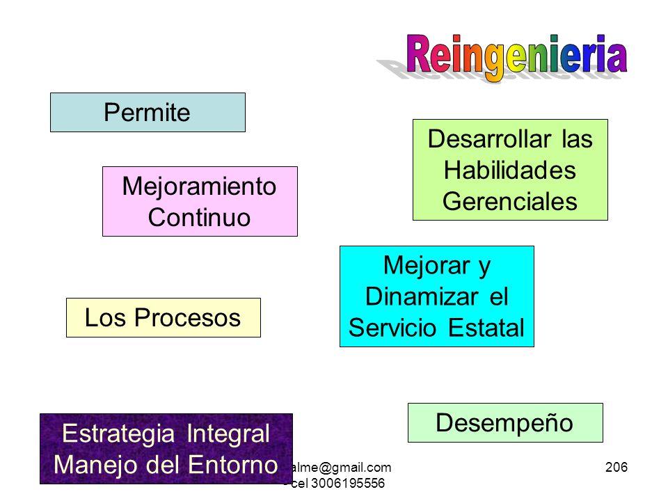 25/01/2014gilalme@gmail.com - cel 3006195556 205 Debe ser un proceso a Largo Plazo El éxito y sus Resultados Positivos Depende de la Fortaleza a los S