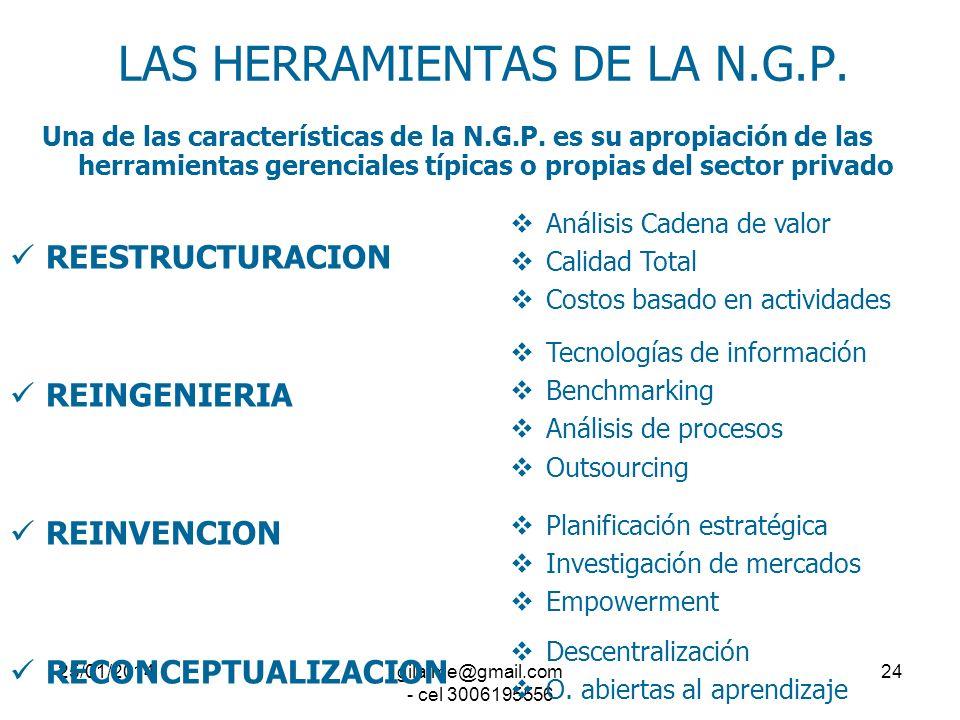 25/01/2014gilalme@gmail.com - cel 3006195556 23 TRANSFERENCIA DE POLITICAS - Nickson -Iniciativas intra-organizacionales Romper las grandes burocracia