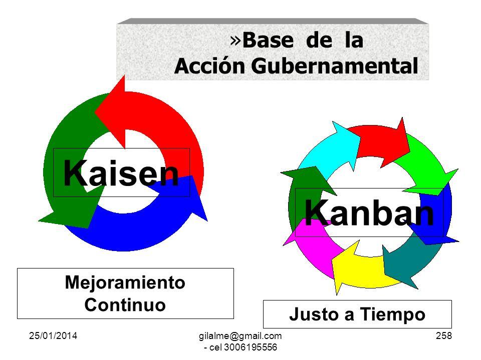 25/01/2014gilalme@gmail.com - cel 3006195556 257 POR COLOMBIA