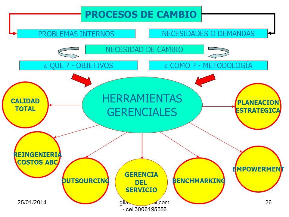 25/01/2014gilalme@gmail.com - cel 3006195556 25 ENTIDAD PUBLICA MODERNA PROCESOS EFICIENTES SERVICIOS DE CALIDAD CLIENTE INTERNO MOTIVADO CLIENTE EXTE