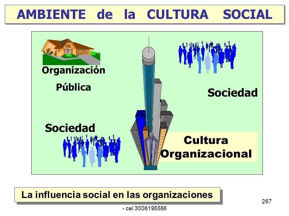 25/01/2014gilalme@gmail.com - cel 3006195556 266 PRESIONES SOCIALES COLECTIVAS e INDIVIDUALES