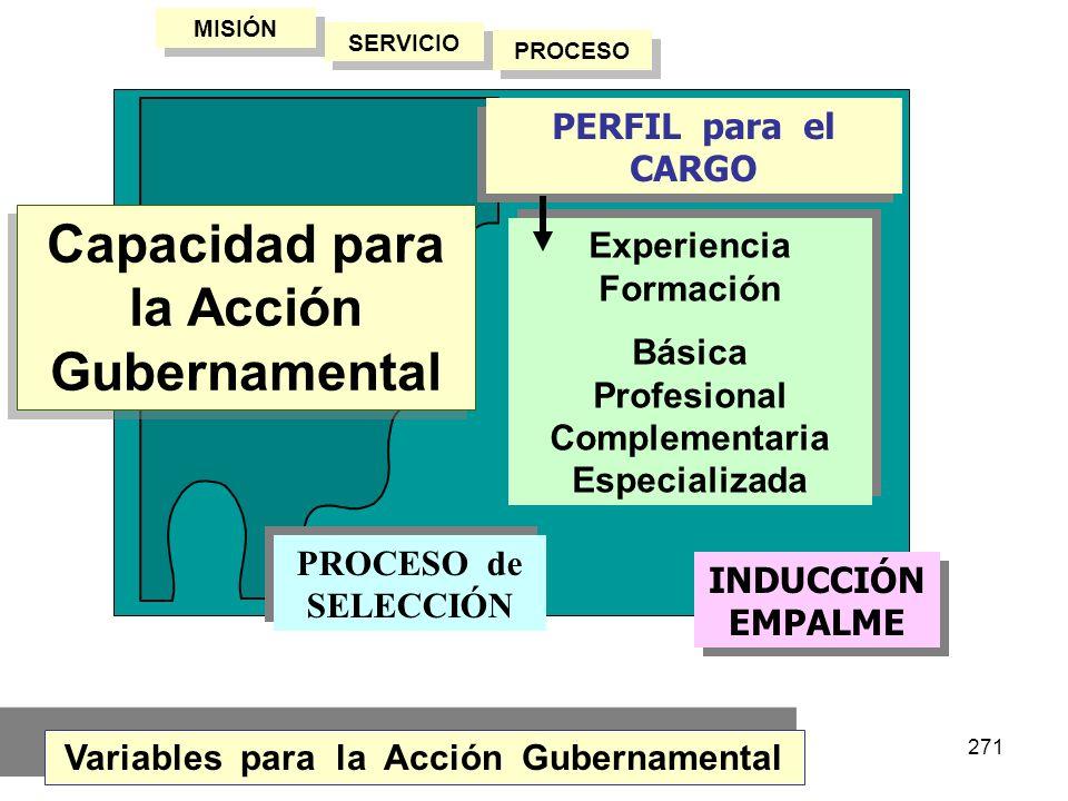 25/01/2014gilalme@gmail.com - cel 3006195556 270 Congruencia Semejanza Simetría Analogías de Organización, que exigen diferencia en la Gestión