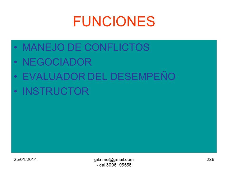 25/01/2014gilalme@gmail.com - cel 3006195556 285 FUNCIONES LIDER DE GRUPO ENLACE COMPARTIR INFORMACION BUSCAR INFORMACION VOCERO INNOVADOR DELEGANTE