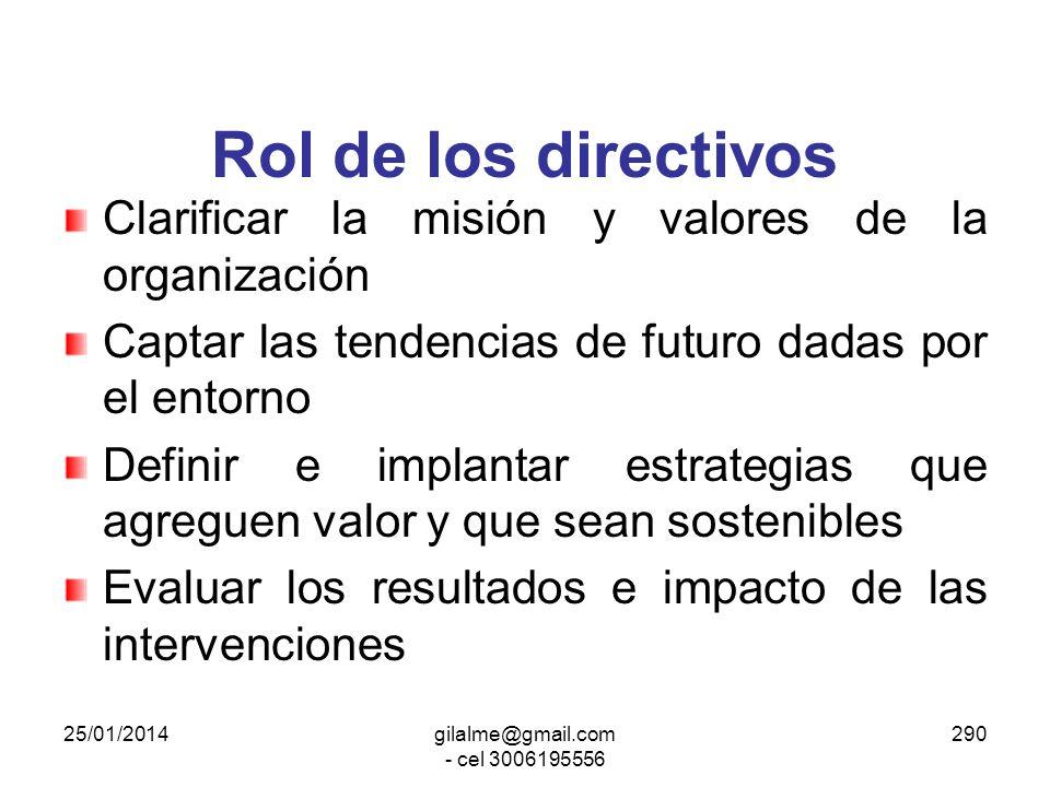 25/01/2014gilalme@gmail.com - cel 3006195556 289 1. Generalidades Rol de los directivos Empleos de gerencia Procesos de gestión gerencial