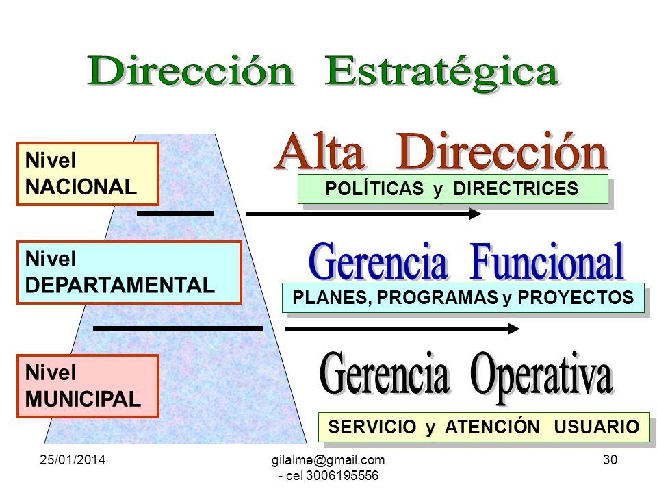 25/01/2014gilalme@gmail.com - cel 3006195556 29 PLANEACION ESTRATEGICA ANALISIS INTERNO ESTRATEGIAS MISION Y VISION ANALISIS EXTERNO OBJETIVOS