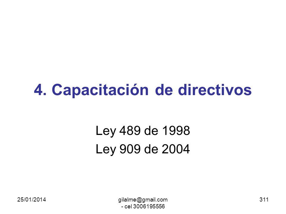 25/01/2014gilalme@gmail.com - cel 3006195556 310 Normatividad específica Procesos meritocráticos Resolución 644 / 03 jefes de control interno entidade