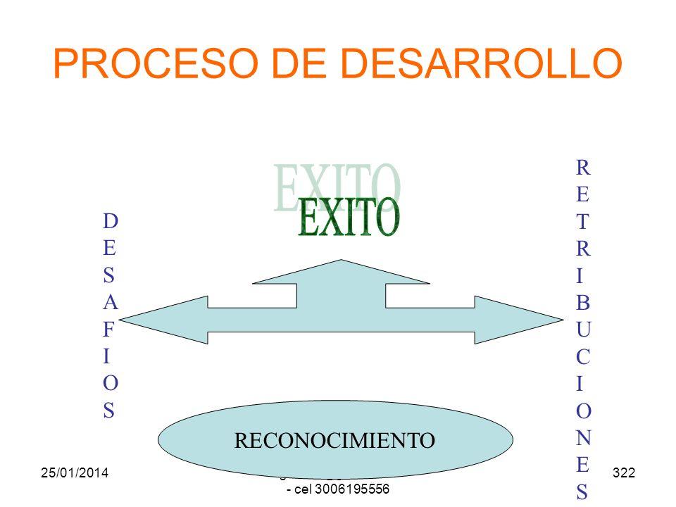 25/01/2014gilalme@gmail.com - cel 3006195556 321 DESARROLLAR HABILIDADES ES: MANTENER LA EFICIENCIA PROMOVER LA CAPACITACION Y EL DESARROLLO ACTUALIZA