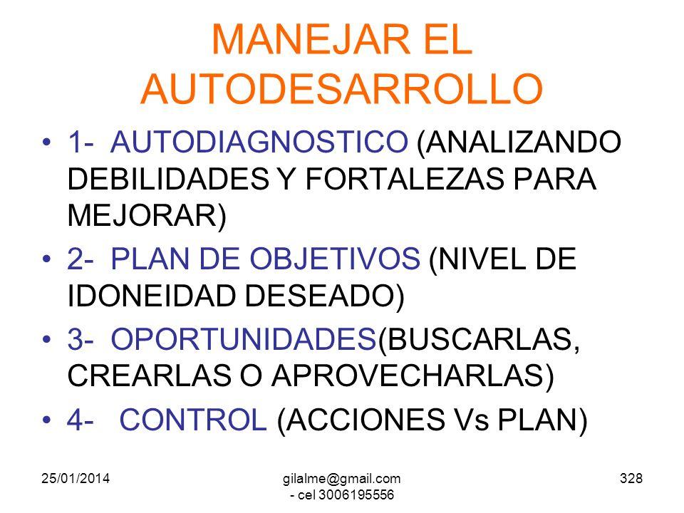 25/01/2014gilalme@gmail.com - cel 3006195556 327 FUENTES A- EXPERIENCIA (MANEJO DE PROBLEMAS Y SOLUCIONES) B- OBSERVAR (ACTUACIONES DE OTROS; DESARROL
