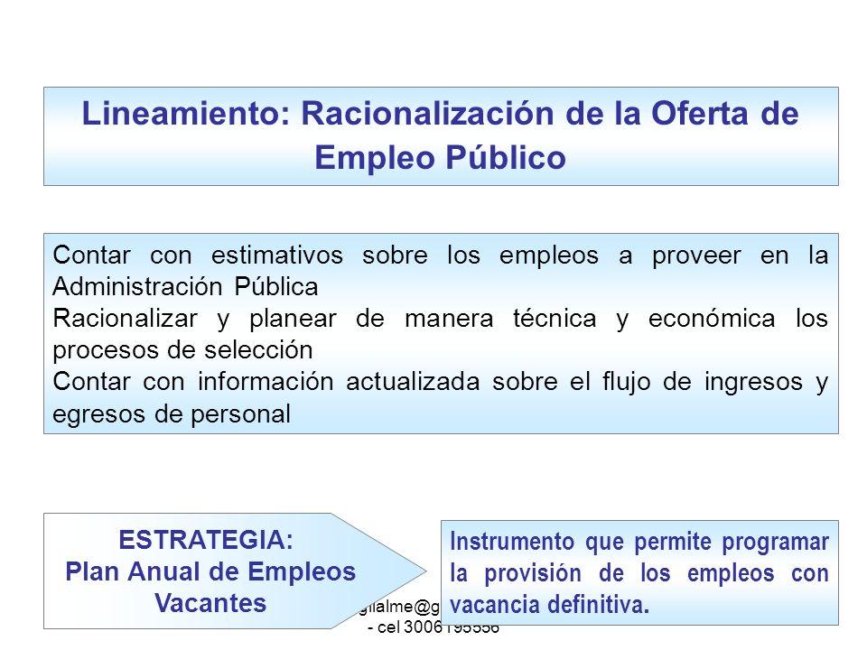 25/01/2014gilalme@gmail.com - cel 3006195556 331 PLANEACIÓN DE LOS RECURSOS HUMANOS – PRH Plan Anual de Vacantes