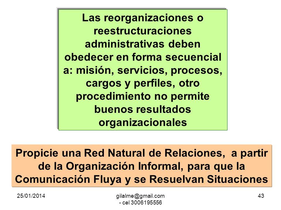 25/01/2014gilalme@gmail.com - cel 3006195556 42 Relaciones de Trabajo Nuestros Gerentes o Jefes deben manejar Relaciones Planas y Esquemas para Empode