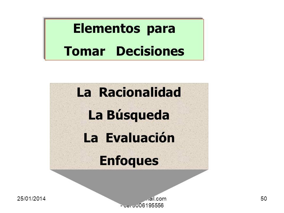 25/01/2014gilalme@gmail.com - cel 3006195556 49 Es un PROCESO La Toma de Decisión Situación Análisis de Información Alternativas de Solución Escoger l