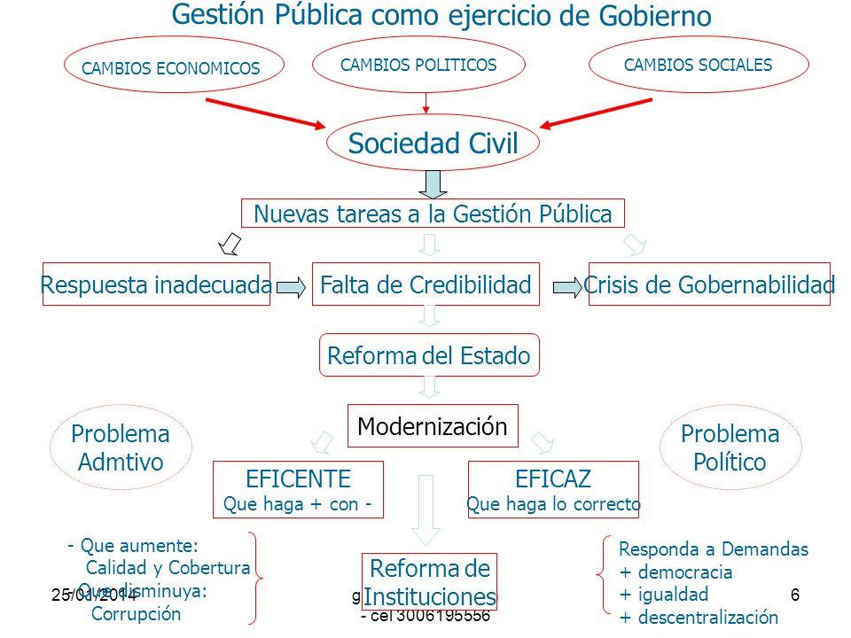 25/01/2014gilalme@gmail.com - cel 3006195556 5 ACCION DEL GERENTE PUBLICO SITUACION ECONOMICA REGIONAL SITUACION POLITICA ORDEN PUBLICO SITUACION SOCI