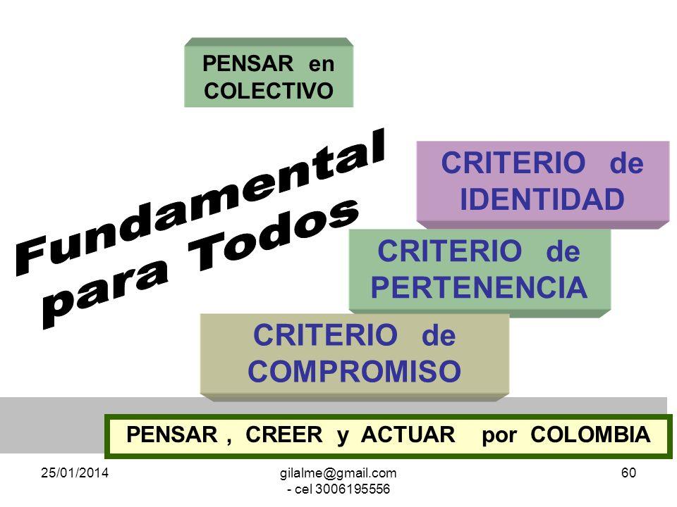 25/01/2014gilalme@gmail.com - cel 3006195556 59 Situación existente Necesidades Sociales Programa de Gobierno Plan de Ordenamiento Territorial Plan de