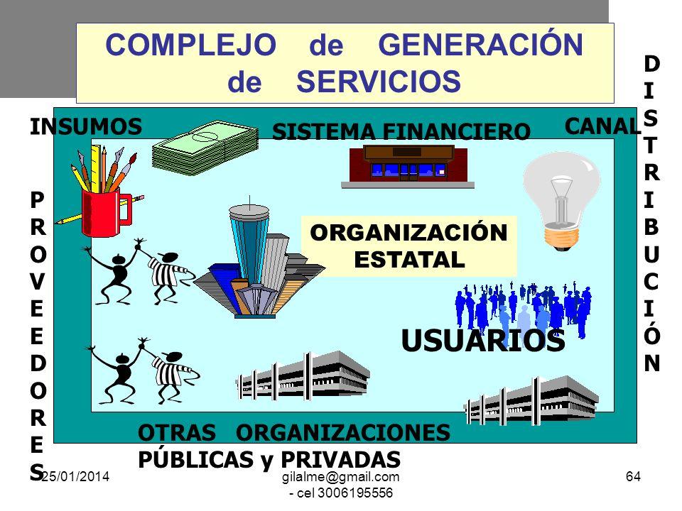 25/01/2014gilalme@gmail.com - cel 3006195556 63 INTERROGANTES a RESOLVER ¿Qué debe caracterizar la gerencia pública, para enfrentar los retos de los m