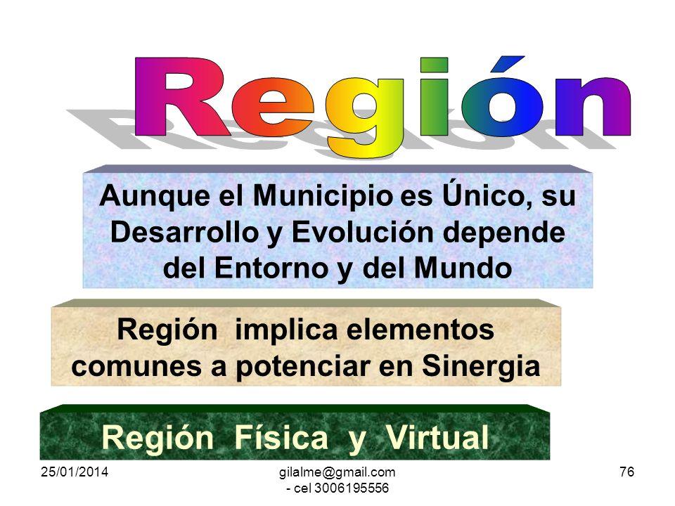 25/01/2014gilalme@gmail.com - cel 3006195556 75 Camino en Sinergia de un Pueblo para materializar el Proyecto de Calidad de Vida Colectivo, a partir d