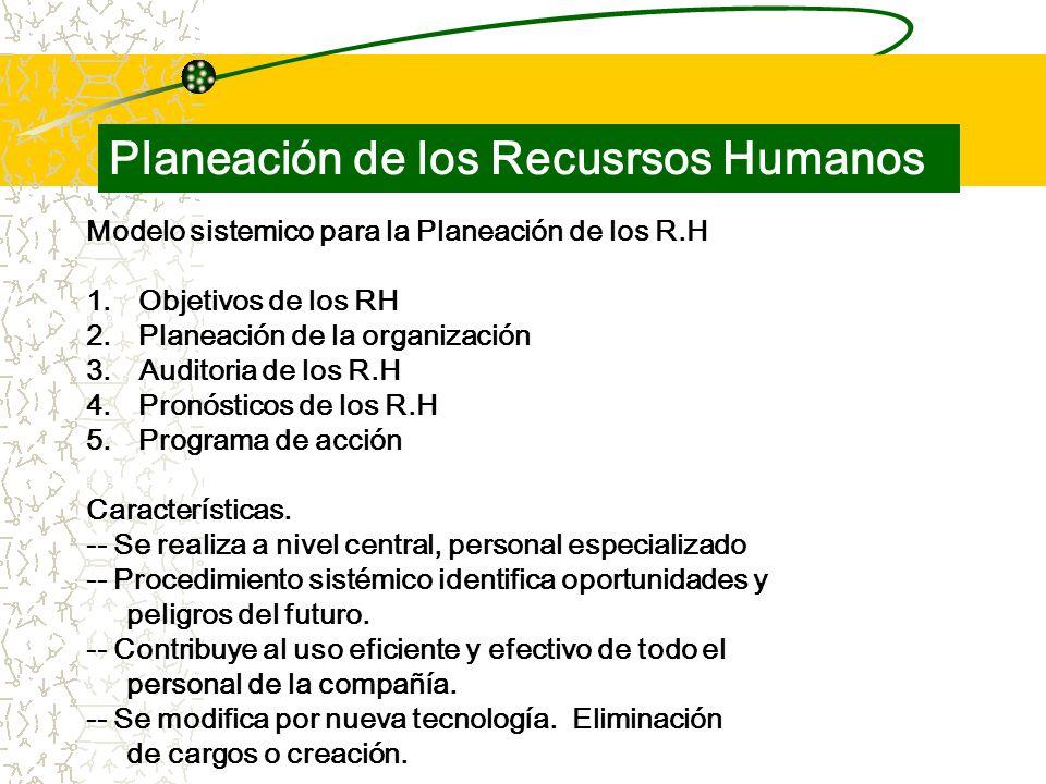 Modelo sistemico para la Planeación de los R.H 1.Objetivos de los RH 2.Planeación de la organización 3.Auditoria de los R.H 4.Pronósticos de los R.H 5.Programa de acción Características.
