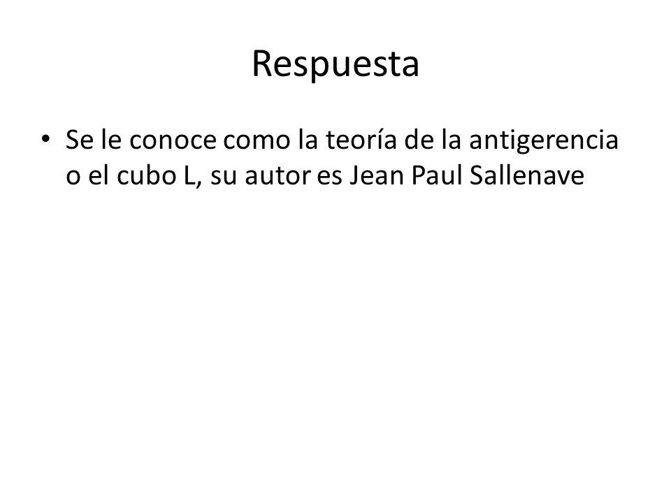 Respuesta Se le conoce como la teoría de la antigerencia o el cubo L, su autor es Jean Paul Sallenave