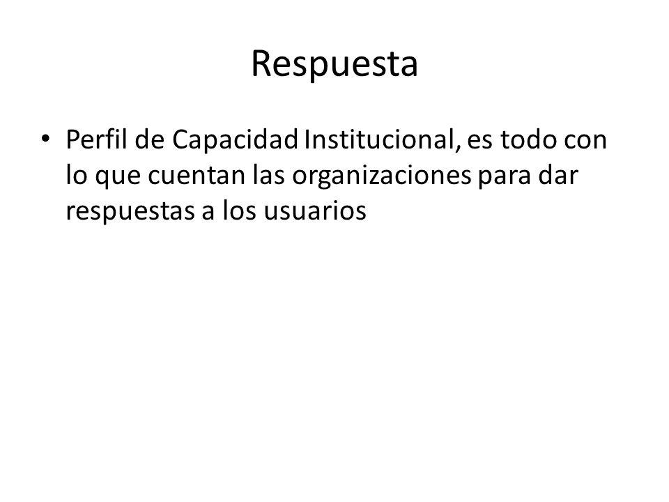 Respuesta Perfil de Capacidad Institucional, es todo con lo que cuentan las organizaciones para dar respuestas a los usuarios