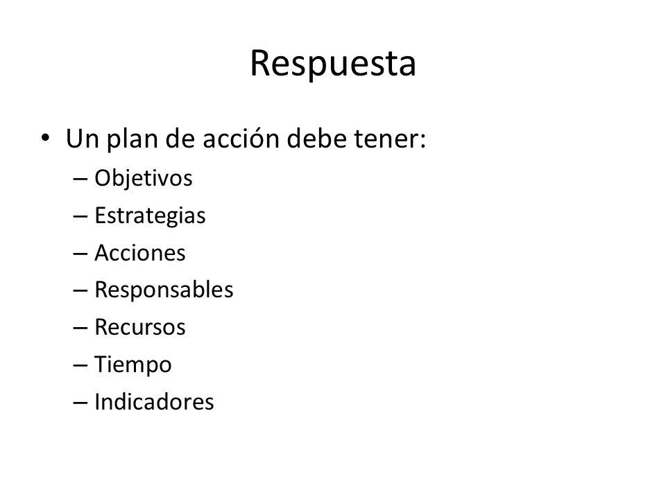 Respuesta Un plan de acción debe tener: – Objetivos – Estrategias – Acciones – Responsables – Recursos – Tiempo – Indicadores
