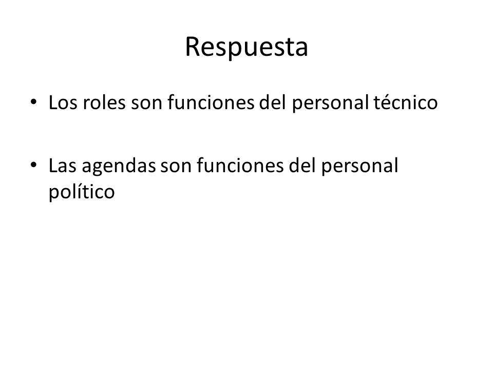 Respuesta Los roles son funciones del personal técnico Las agendas son funciones del personal político