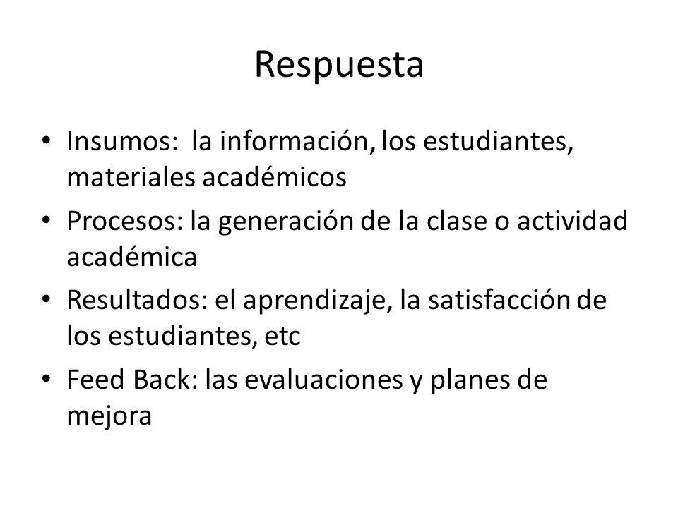 Respuesta Insumos: la información, los estudiantes, materiales académicos Procesos: la generación de la clase o actividad académica Resultados: el apr